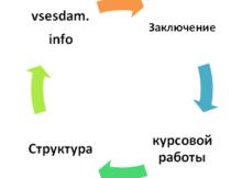 Курсовая info Заключение курсовой работы