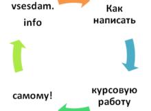 Курсовая info Как написать курсовую работу или курсовой проект самостоятельно