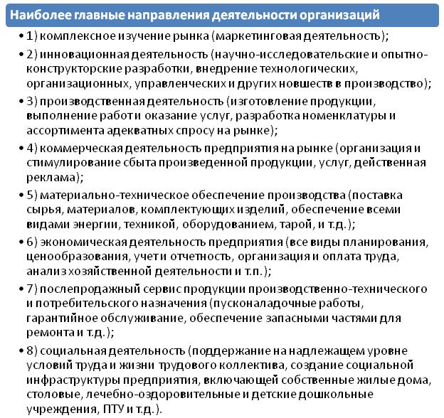 ekonomika-organizatsii-lektsiya-glavnye-napravleniya-deyatelnosti-organizatsii