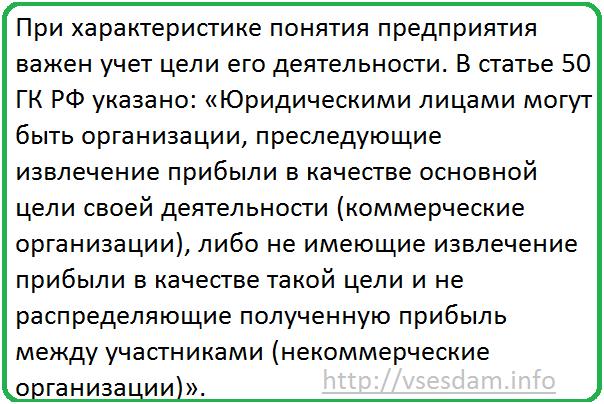 ekonomika-organizatsii-lektsiya-ponyatie-organizatsii